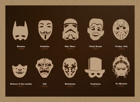What's under your Mask? por Adrian Pavic